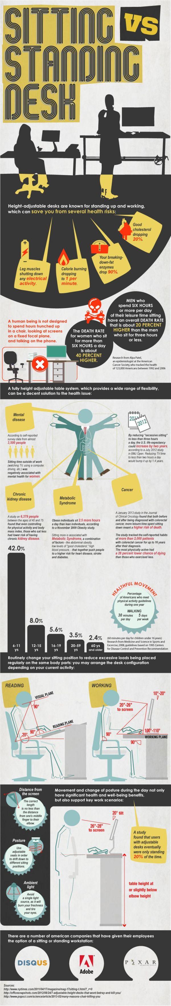 sitting versus standing desk ergonomics