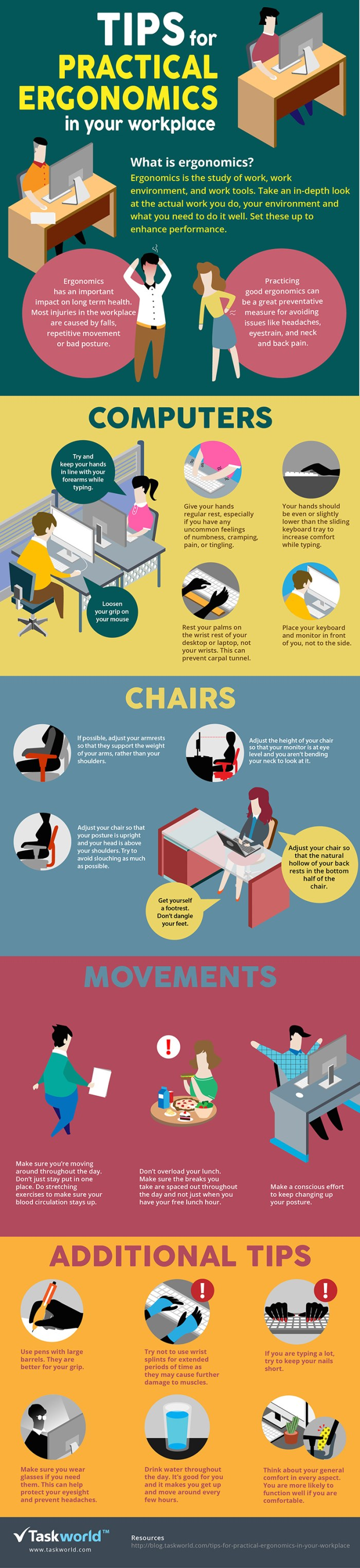 tips for practical ergonomics