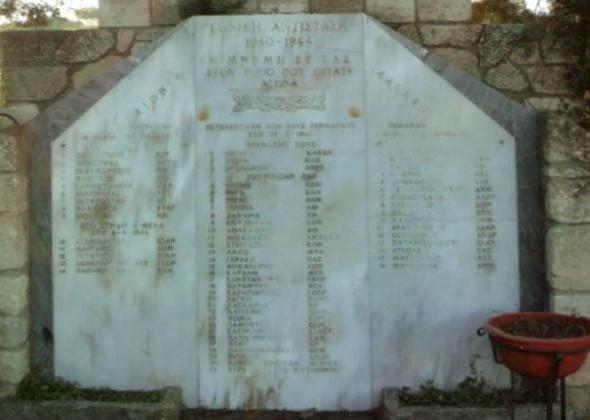 Hμέρα Ιστορικής Μνήμης – Το Μακελειό της Κασσάνδρας