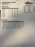 Slow Group's Final Scores