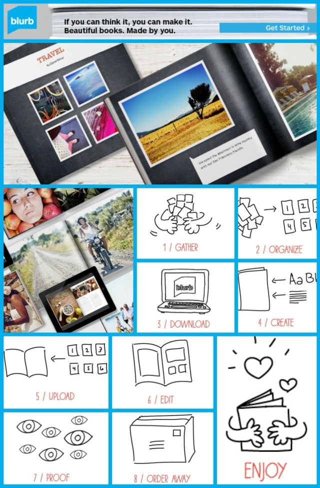 blurb process books made by you