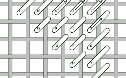 Basketweave stitch diagram