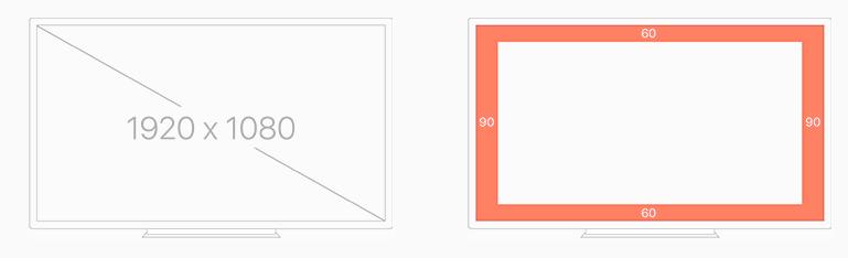 Apple TV Lesons 7: Crafting icons — Erica Sadun