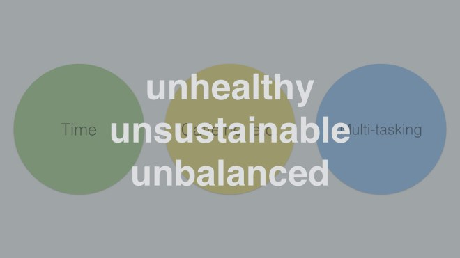 ericdodds-productivity-hacking-blog-series-unhealthy-unsustainable-unbalanced-productivity-habits