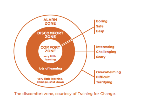 comfort-zone-learning
