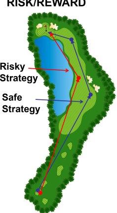 11-golf-hole-illustrations-2-kindle
