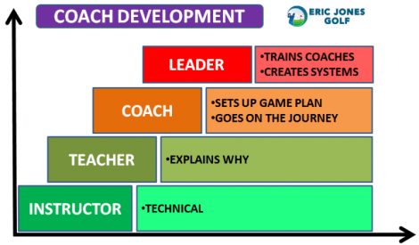 coach_development_ladder-768x449