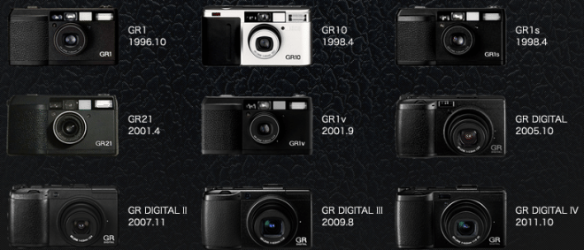 The legacy of Ricoh GR cameras