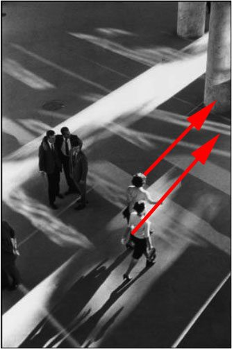 Figure 2: The direction the women are walking