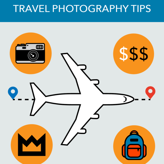 New FREE Visualization: Lifestyle Guide Series on Travel Photography by ANNETTE KIM