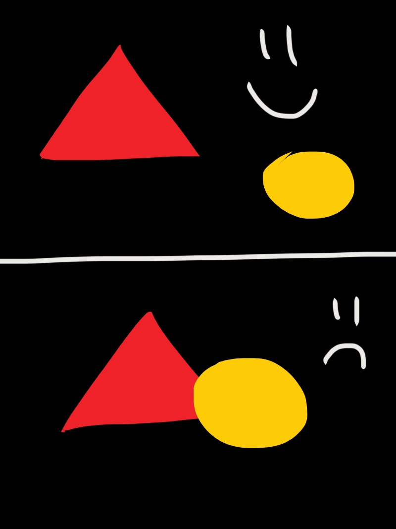Top: good separation. Bottom: bad separation.