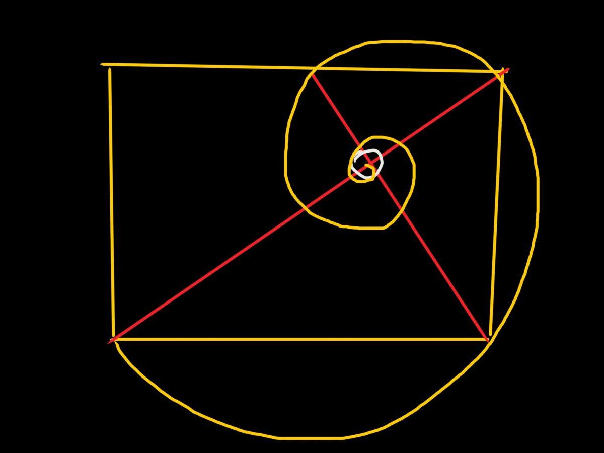 Fibonacci spiral exists OUTSIDE the frame.