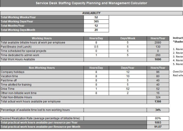 Erick Simpson's Dispatch and Help Desk Capacity Planning and Hiring Calculator