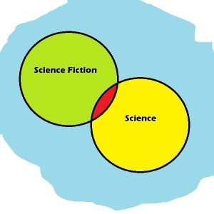 Science Fiction and Science graphic