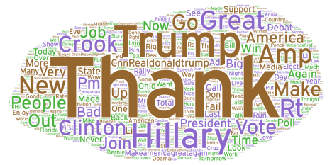 trump-tweet-word-cloud-tagul
