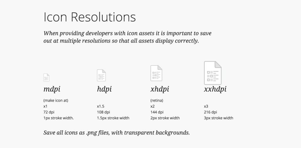 Icon Resolution