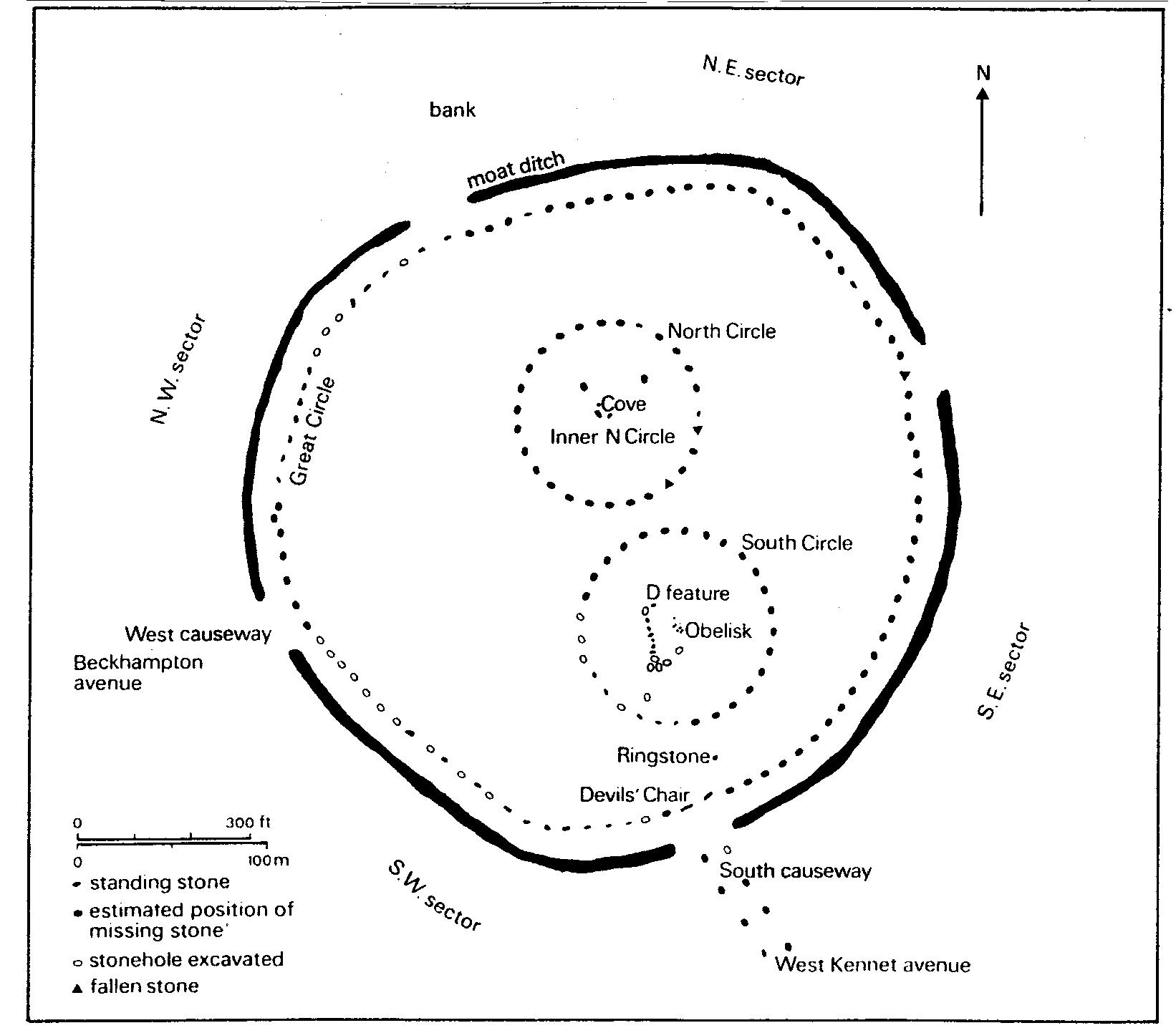 Avebury And Its Environs As A Ritual Landscape