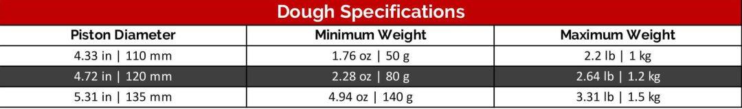 Colbake Volumetric Divider - Dough Specifications