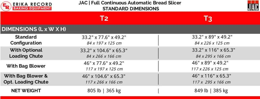 JAC Pico | Tabletop Bread Slicer | Dimensions