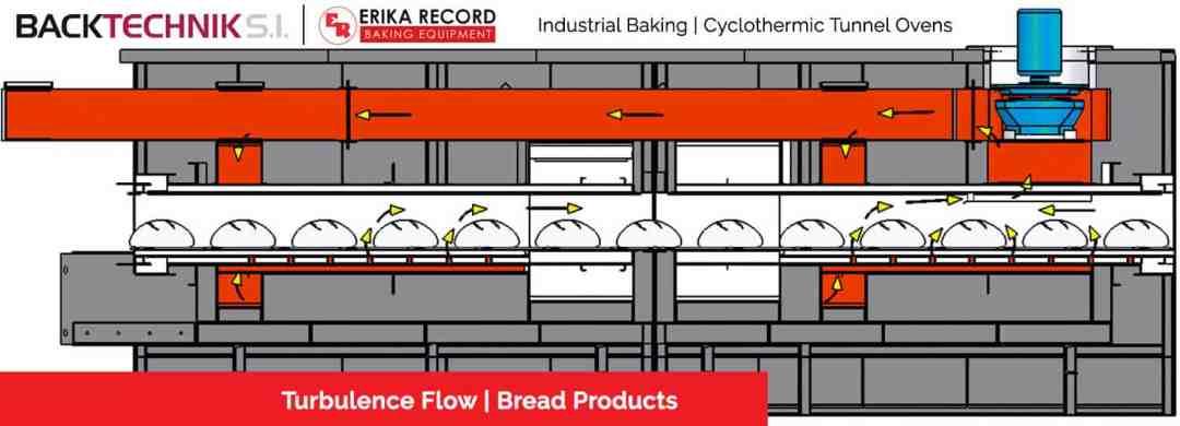 Winkler Tunnel Oven | Industrial Baking | Backtechnik