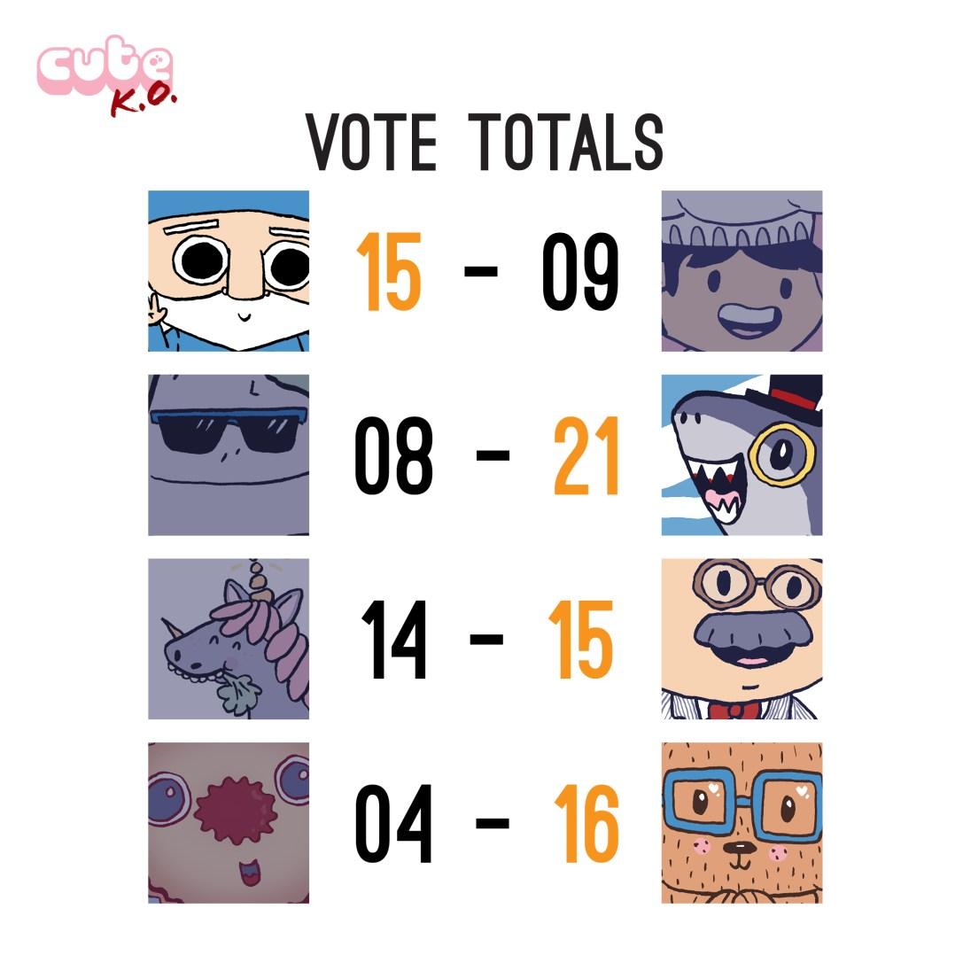 03-Votes04