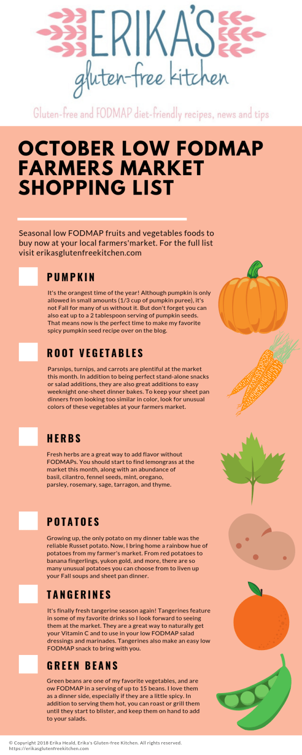 Infographic low FODMAP farmers market shopping list