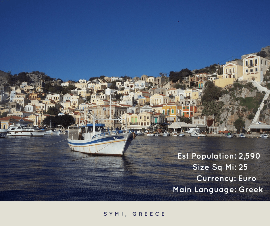 Symi, Greece: The Kindness of Others