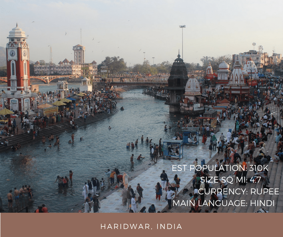 Haridwar, India: A Rich Tapestry