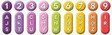 numerologia_tabela