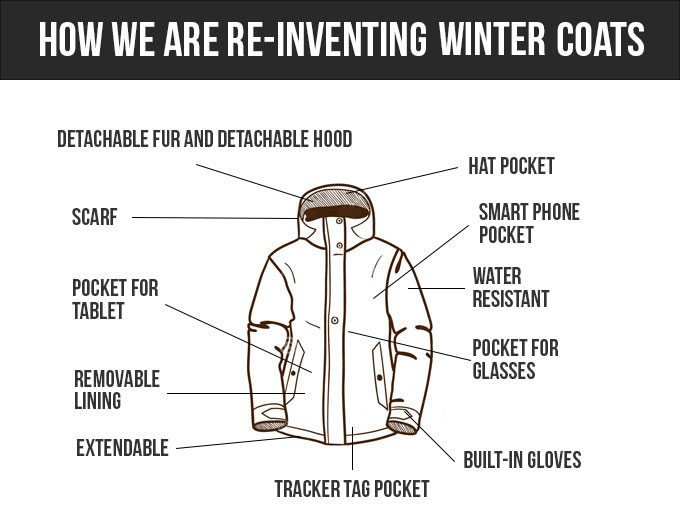 smart parka benefits