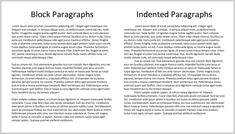 Do you have to indent paragraphs in an essay