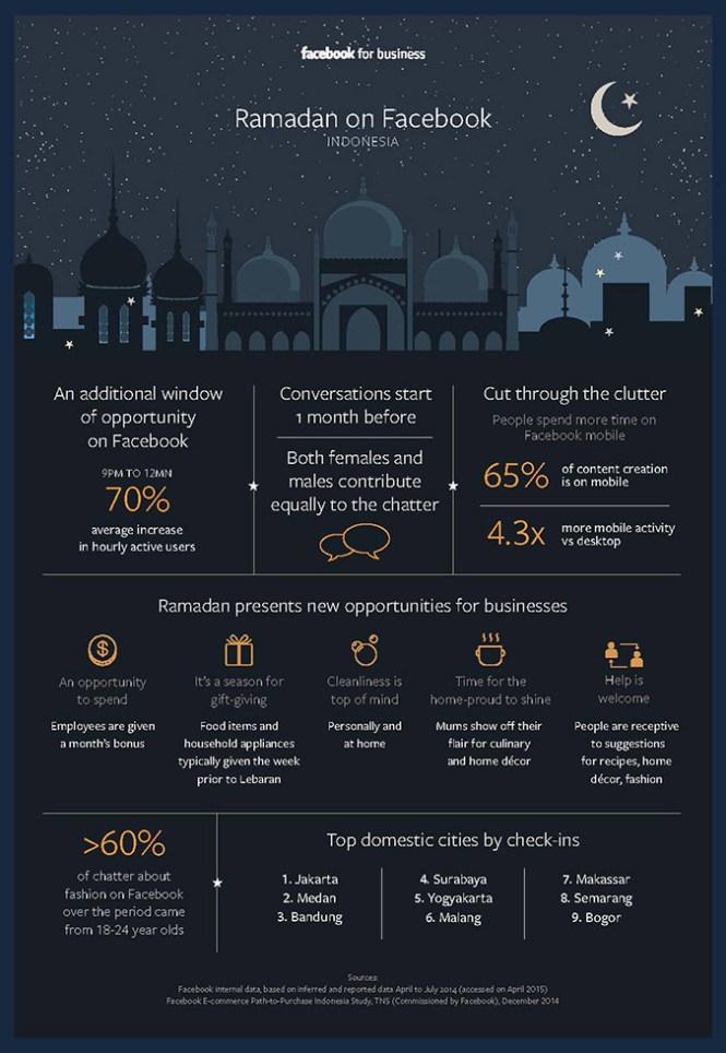 ramadhan on Facebook