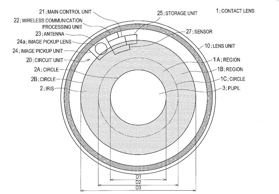 Sony creará lentes de contacto capaces de grabar video