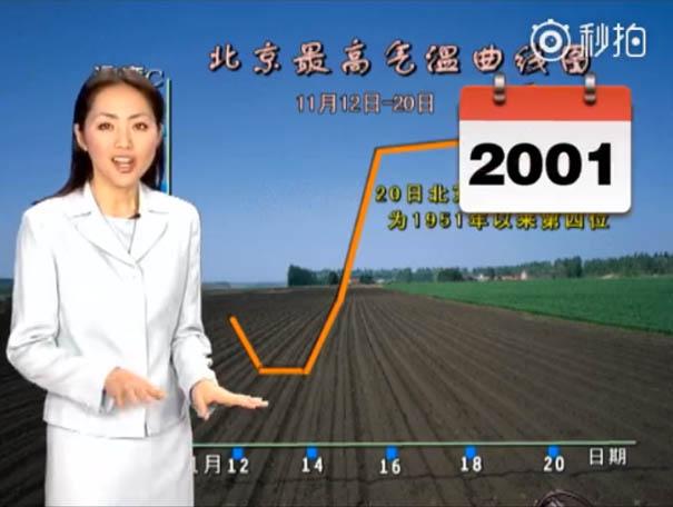 chica-clima-no-envejecido-solo-dia-1996-2018-china