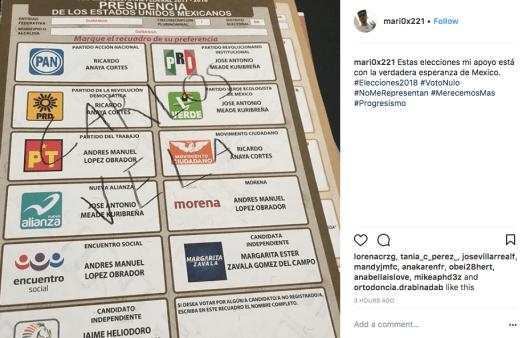 Votos candidatos no registrados