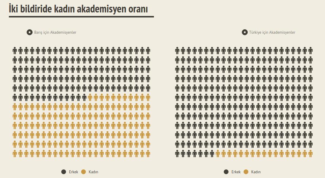 kadın_infogram_barış&türkiye_2-2