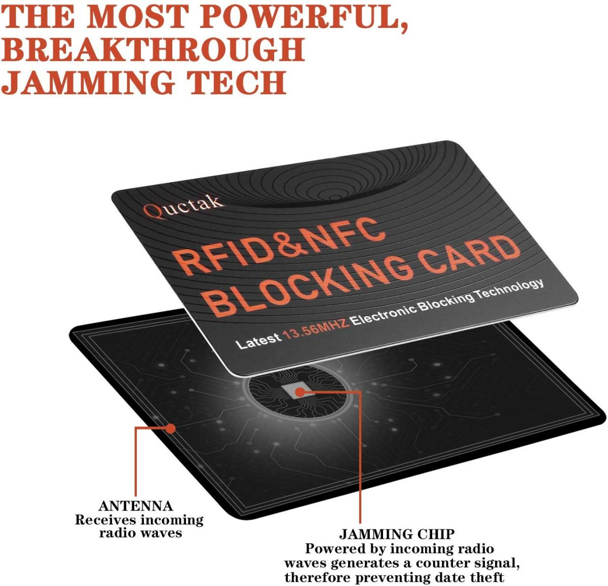RFID Blocking Card for protecting your cards