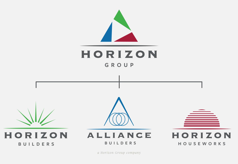 Horizon group logos