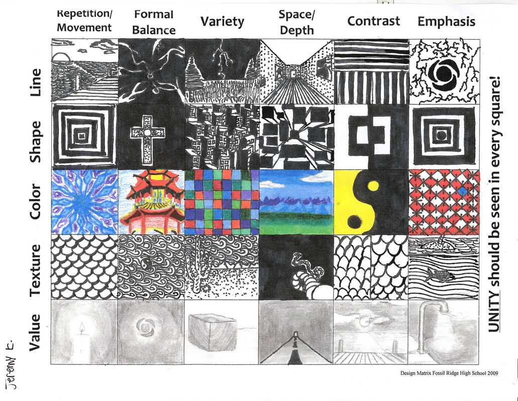Design Matrix