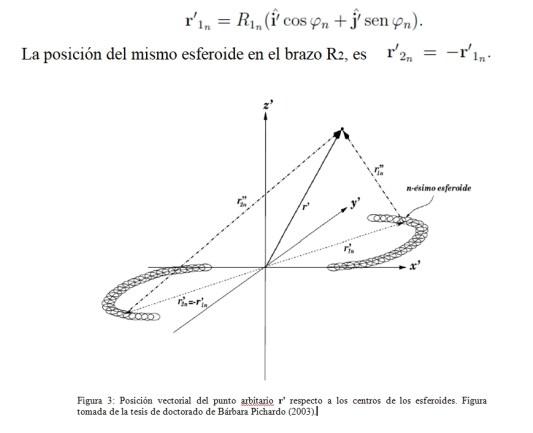 potencial brazos galaxias espirales