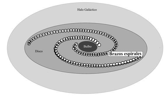 modelo perlas galaxias espirales