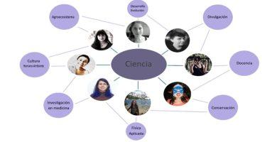 científicas mexicanas jovenes