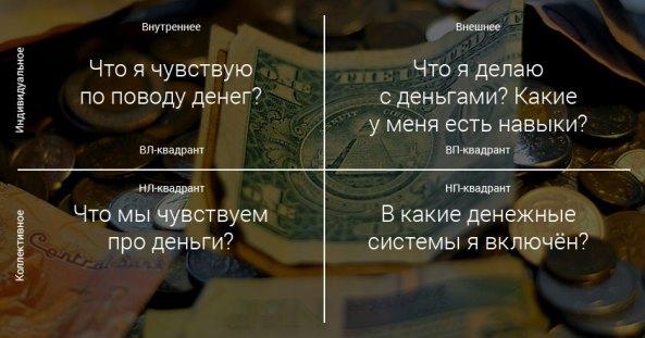 aqal-money-2
