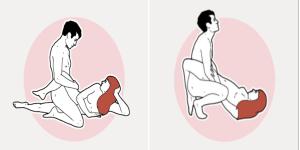 Her er den bedste og mest brugte sexstilling med ekstra variationer