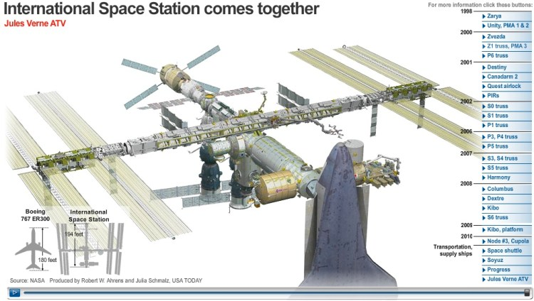 ISS_Comes_Together.jpg