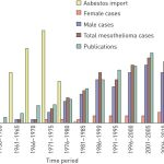 malignant pleural mesothelioma history, controversy and future of adownload figure