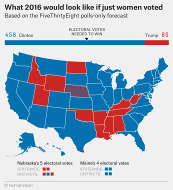 538's map of female voting