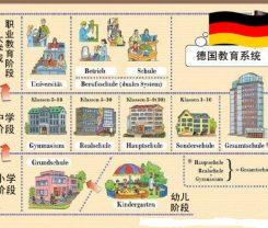 夺走诺奖一半的德国人特别重视孩子的情商教育