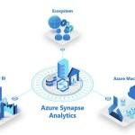 Exploring Azure Synapse Analytics Studio
