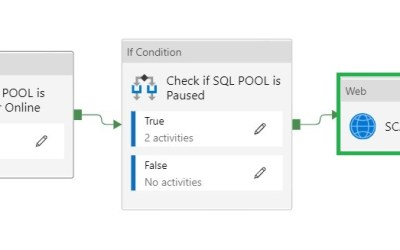 Scale your SQL Pool dynamically in Azure Synapse